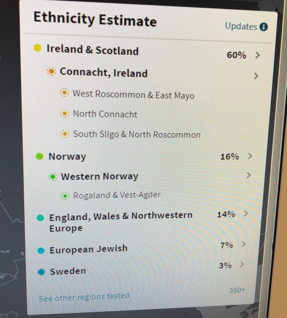 G. DNA Results